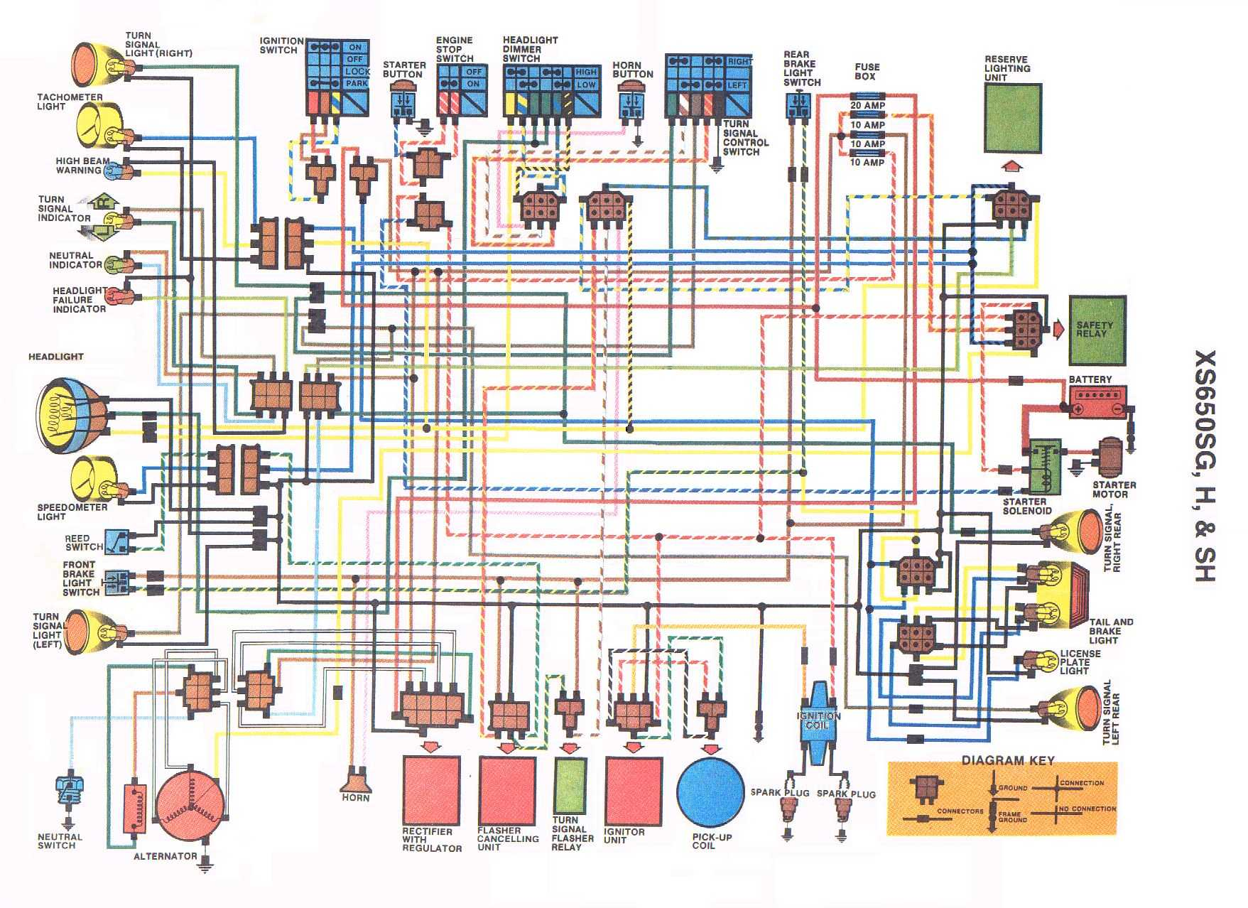 1976 911 porsche wiring diagram  1976  free engine image